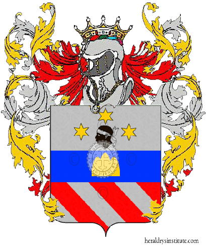 Coat of arms of family Capriana