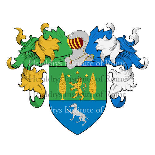 Coat of arms of family Cuppo