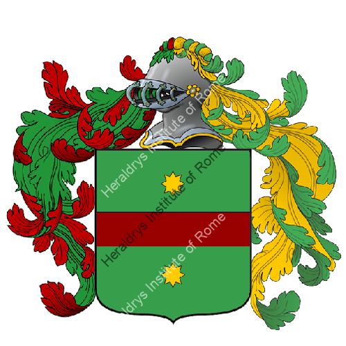 Coat of Arms of family Rufu