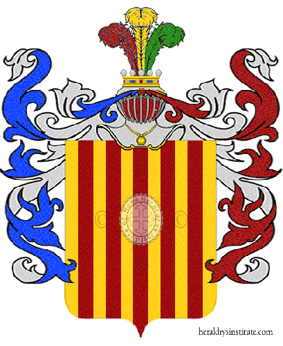 Coat of Arms of family Urzano