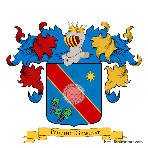 Coat of Arms of family Pellicia
