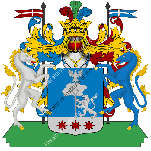 Coat of Arms of family Nutinelli